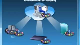 Cloud Computing - What is Cloud Computing?