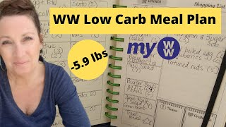 WW Low carb meal plan with points | For weight loss