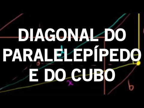 Diagonal do paraleleppedo retngulo e do cubo
