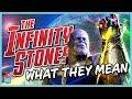 Avengers: Infinity War - Infinity Stones Symbolism