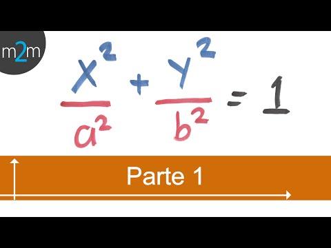 Demostración de la ecuación de la elipse con centro en el origen - Horizontal - P#1