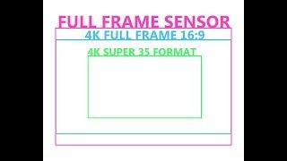 Video Modes & Sensor Size |  Full Frame, CROP,  SUPER 35