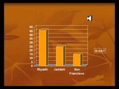 46 % of saudi capital are gays Islamic tv report