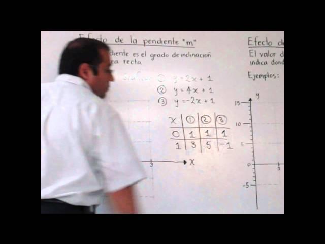 Conceptos basicos de linea recta PARTE 1