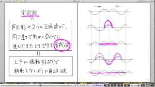 高校物理解説講義:「波の性質」講義3