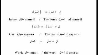 Learn definite articles in Arabic