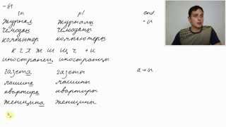 A1 56 Plural in Russian (Lesson 1) Ending Ы Russian Language Lessons