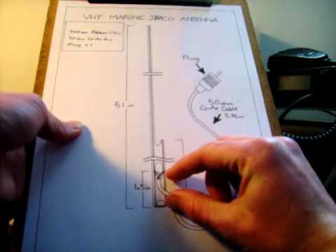 DIY VHF Marine Radio J-Pole Antennd Design