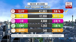 Polling Division - Weligama