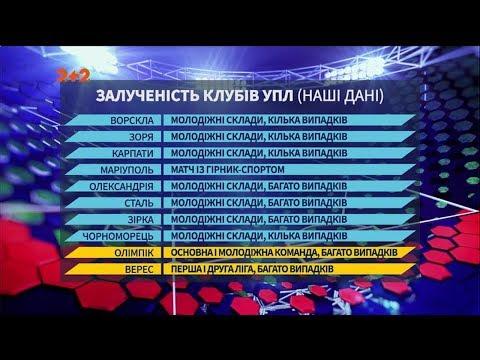 Які клуби УПЛ брали участь у матчах із фіксованим результатом