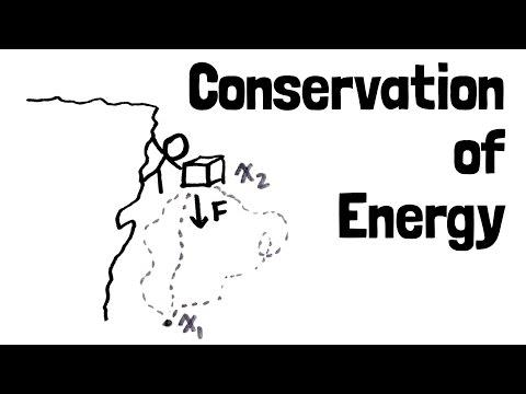 Простое доказательство сохранения энергии