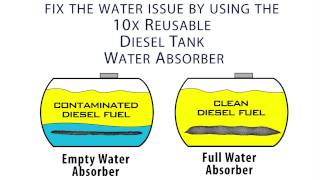 How to use the Diesel Test Swabs & Water Absorber