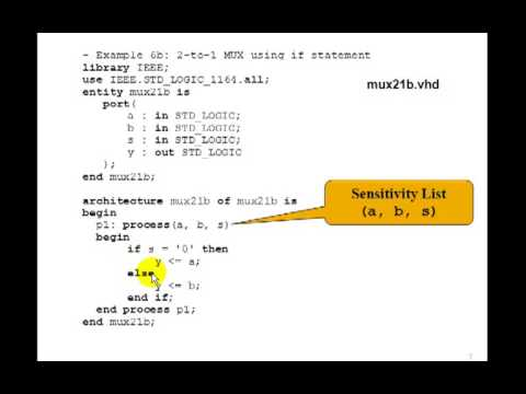 Lesson 18 - VHDL Example 6: 2-to-1 MUX - if statement