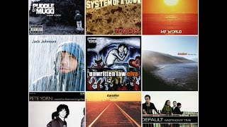 Top 15 Most Underrated Alternative Songs of 2000-2003