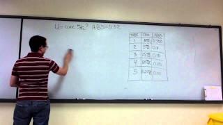 Lab Review - Standard Curve (Unit 2 Spectrophotometry)
