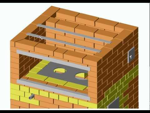 chauffage poele gaz ville renovation devis boulogne. Black Bedroom Furniture Sets. Home Design Ideas