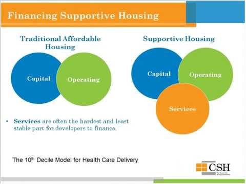 Can Housing and Community Development Really Improve Health Outcomes? [Part 3: Healthy People]