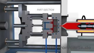 Injection Molding Animation