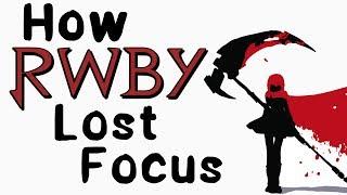 RWBY has Lost Focus: Why it isn