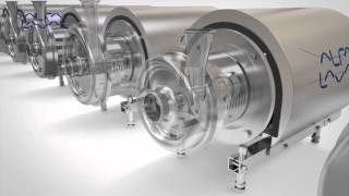 Alfa Laval LKH Premium centrifugal pump animation