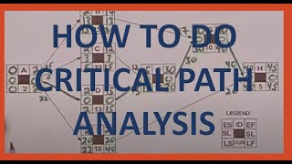 PMP Critical Path Method