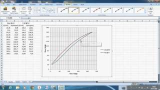 Excel x y grafik oluşturma