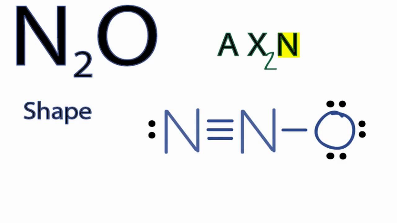 N2 Molecular Geometry Linear N2O Molecular Geometry  Shape