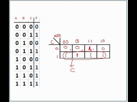 Digital Design 3     Truth      table    to Kmaps to Boolean