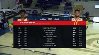 Men's Basketball vs. Georgia College