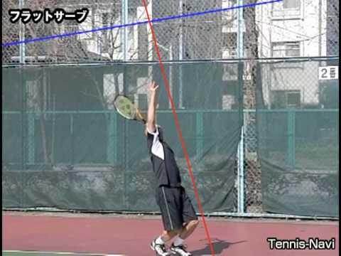 テニスナビ教室:岩渕聡のフラットサーブ