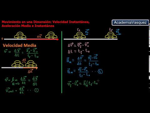Velocidad Media e Instantánea y Aceleración Media e Instantánea