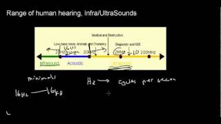 lecture 7 part 1 (sound waves, human hearing, formation)