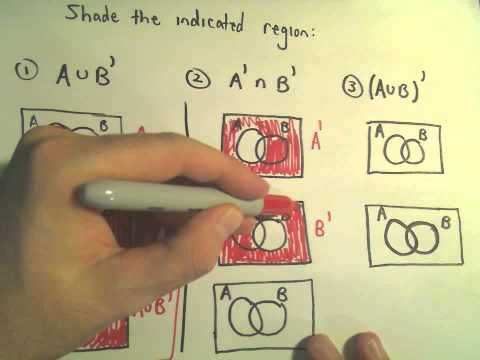 Venn Diagrams: Shading Regions for Two Sets