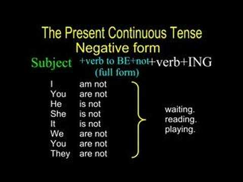 The Present Continuous Tense Music Videos