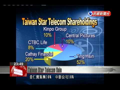Ting Hsin sale dominates discussion at Taiwan Star shareholders meeting