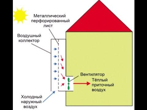 Солнечный воздушный коллектор из профнастила