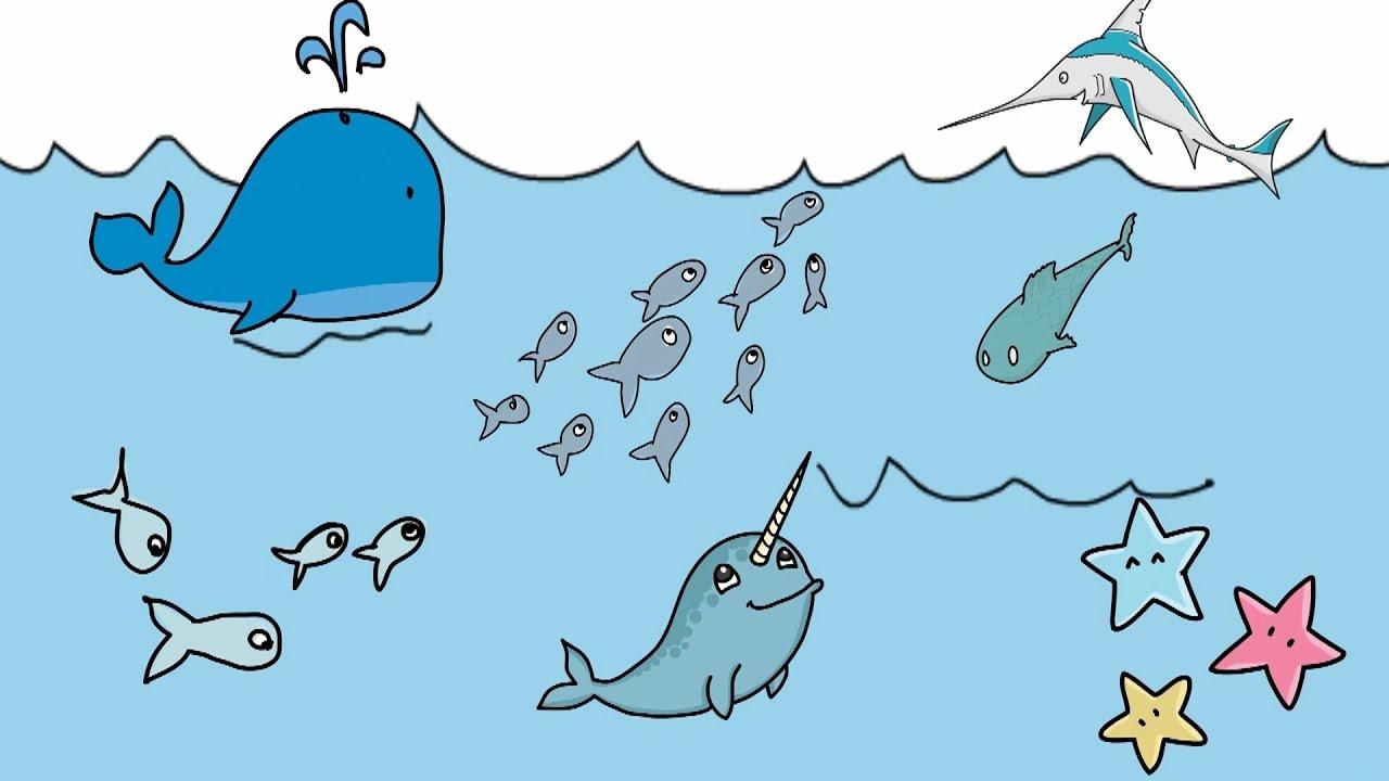 Рыба гороскоп на английском