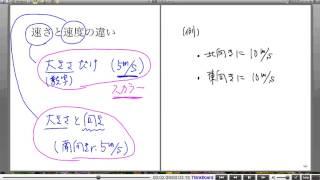 高校物理解説講義:「物体の運動」講義5