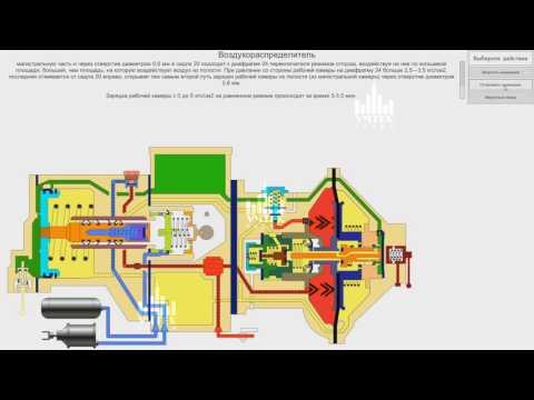 Тормозная система грузового вагона (эмулятор)