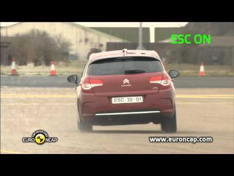 Euro NCAP | Citroen C4 | 2010 | Электронный контроль устойчивости