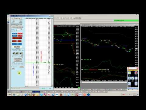 Using Auto Trailing Stops To Day Trade Crude Oil