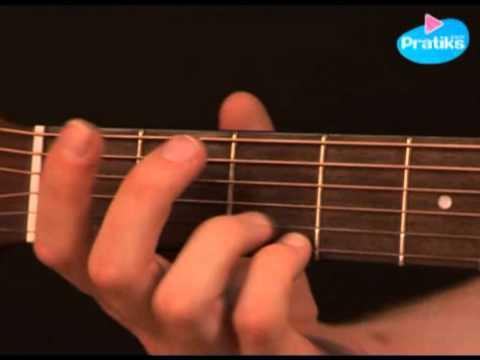 Guitare : Comment Jouer Blowin' In The Wind De Bob Dylan (Version Gaucher)