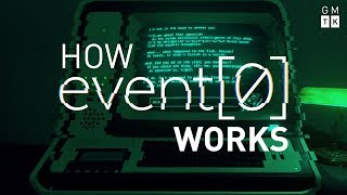 How Event[0] Works | Game Maker's Toolkit