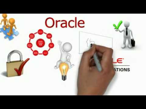 Oracle Fusion Financials & HCM Solution