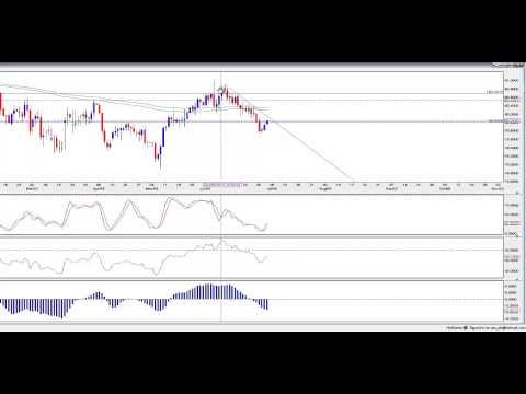 Daily Market Analysis 3.7.14 Christopher Glen