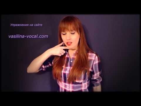 0 - Парез голосових зв'язок — класифікація та огляд методів лікування. Лікування парезу голосових зв'язок