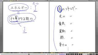 高校物理解説講義:「仕事と力学的エネルギー」講義8