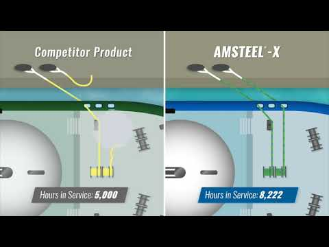 AmSteel-X Product Introduction