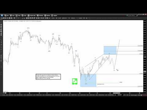 NIKKEI  Elliott Wave Analysis 5.4.2015