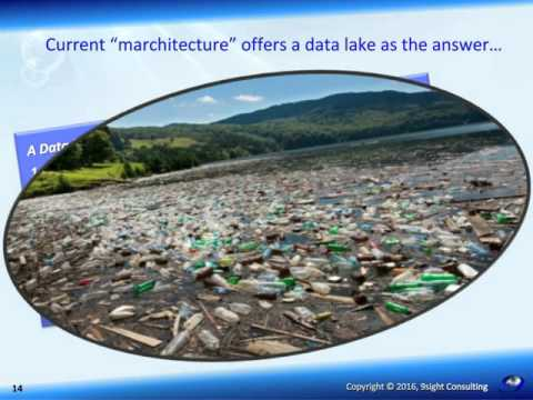 """""""From BI to Big Data - Architecture, Ethics, and Economics,"""" Barry Devlin"""